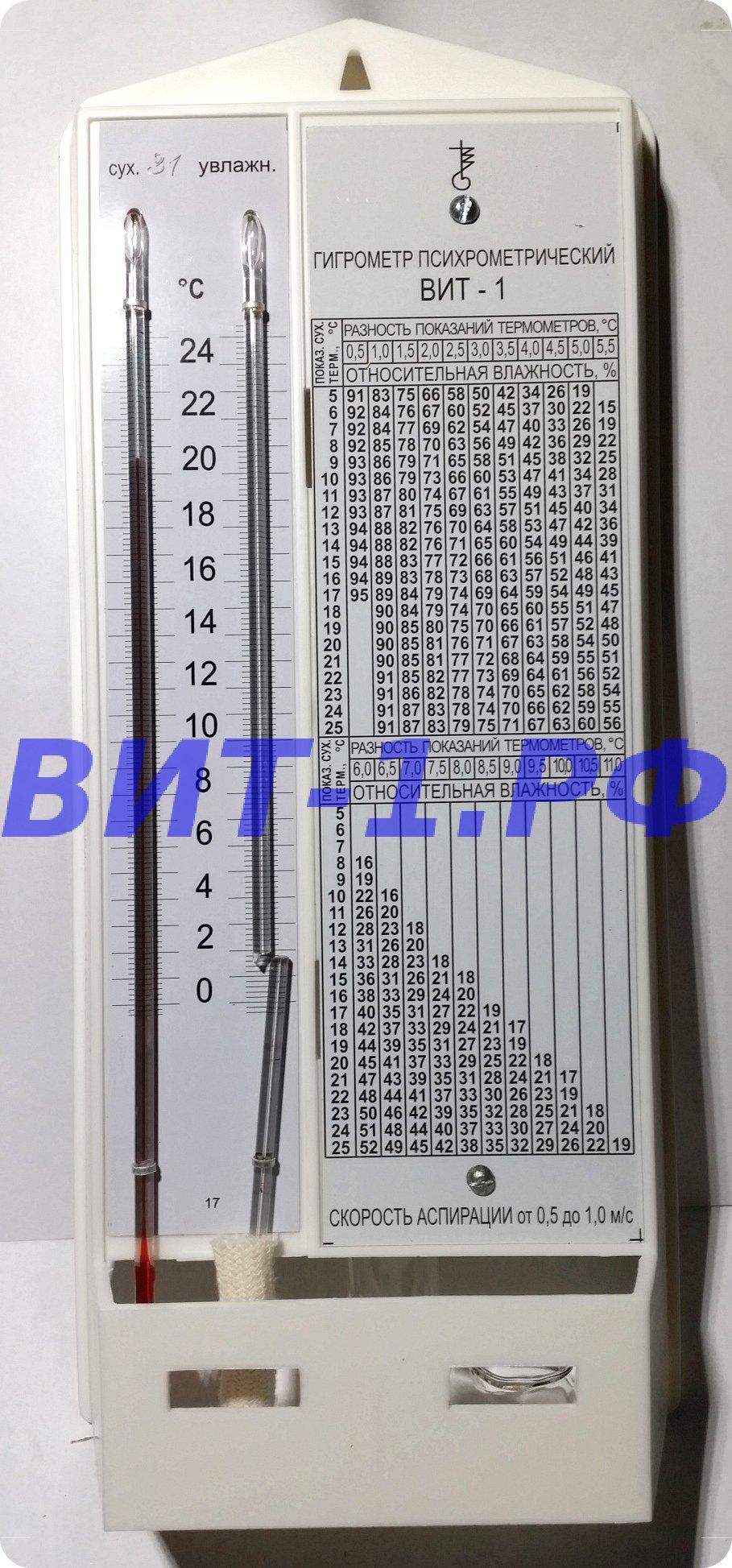 гигрометр психрометрический вит 1