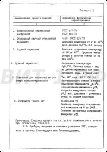 Методика поверки гигрометра психрометрического типа ВИТ-1 и ВИТ-2